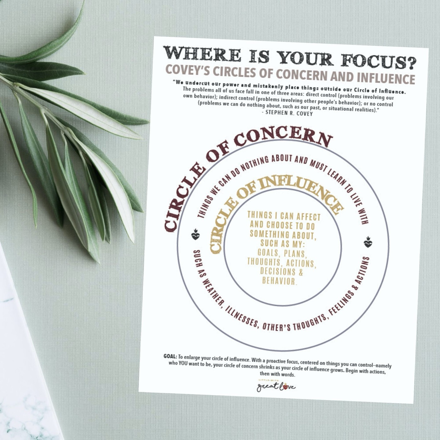 Circle of Influence FREE Download  Printable - Little With Great Love Inside 7 Habits Worksheet Pdf